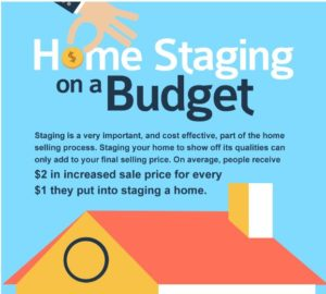 Home Staging on a Budget: 5 Golden Rules
