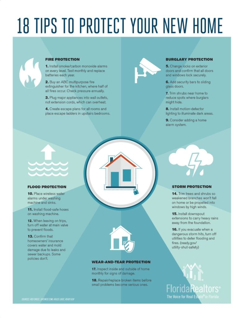 18 Tips to Protect Your New Home • Tallahassee Real Estate